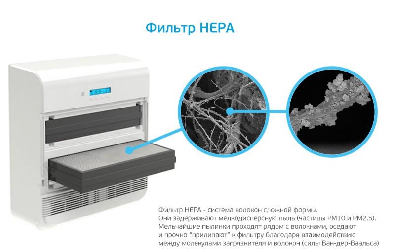 фильтр HEPA